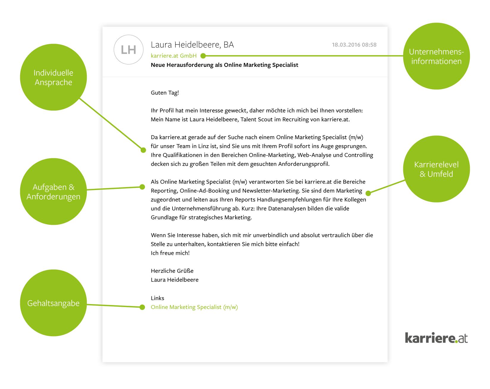Bewerberdatenbank - Praxistipps zur Bewerberansprache - karr ...